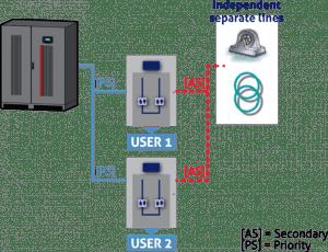 master-switch-v-zaloznom-rezime