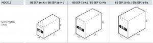 Sentinel Pro – Riello Dialog Plus online UPS