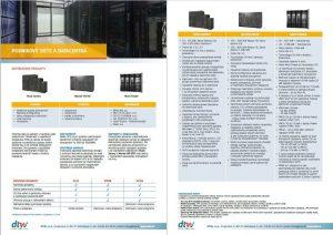Datacentrá - katalóg UPS